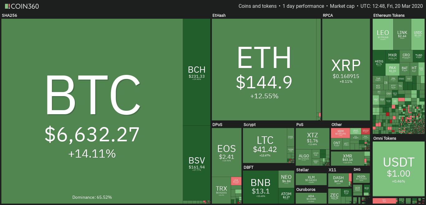 btc marketplace reddit offline bitcoin pénztárca