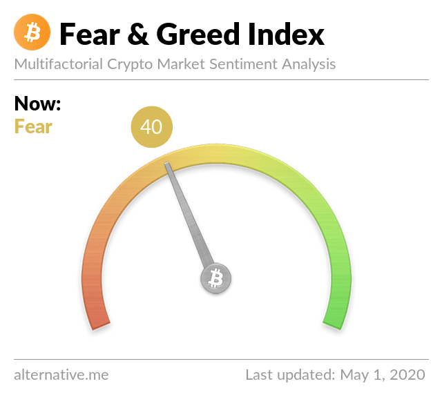 Friday's Fear and Greed Index signals growing confidence in the crypto market | Source: alternative.me